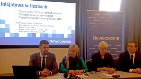 Nowoczesna chce wzmocnić inicjatywę obywatelską we Wrocławiu